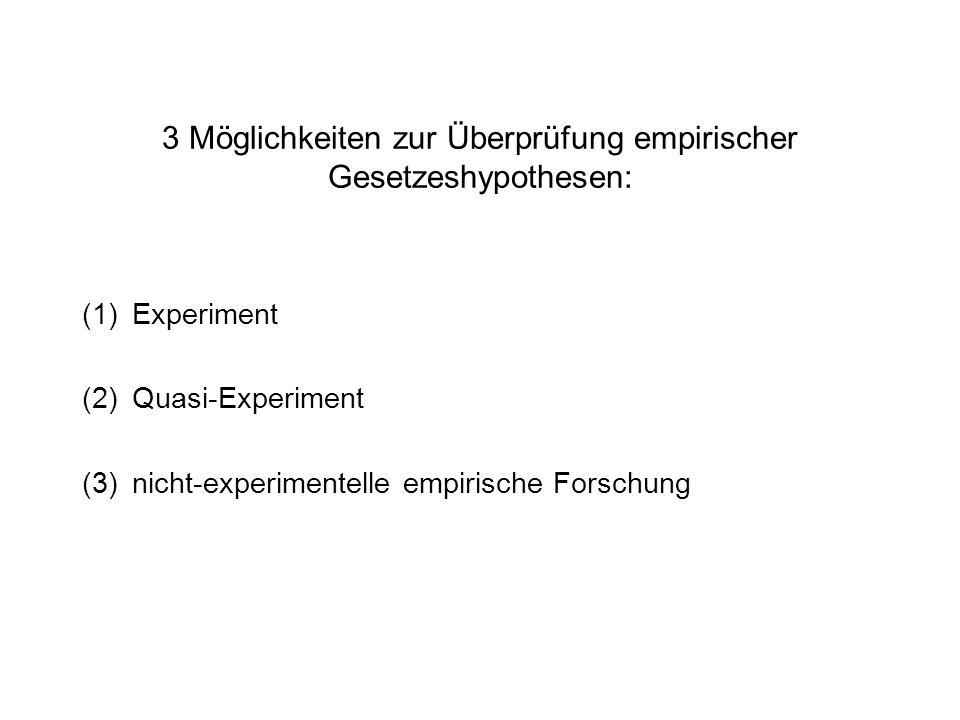 3 Möglichkeiten zur Überprüfung empirischer Gesetzeshypothesen: (1) Experiment (2)Quasi-Experiment (3) nicht-experimentelle empirische Forschung