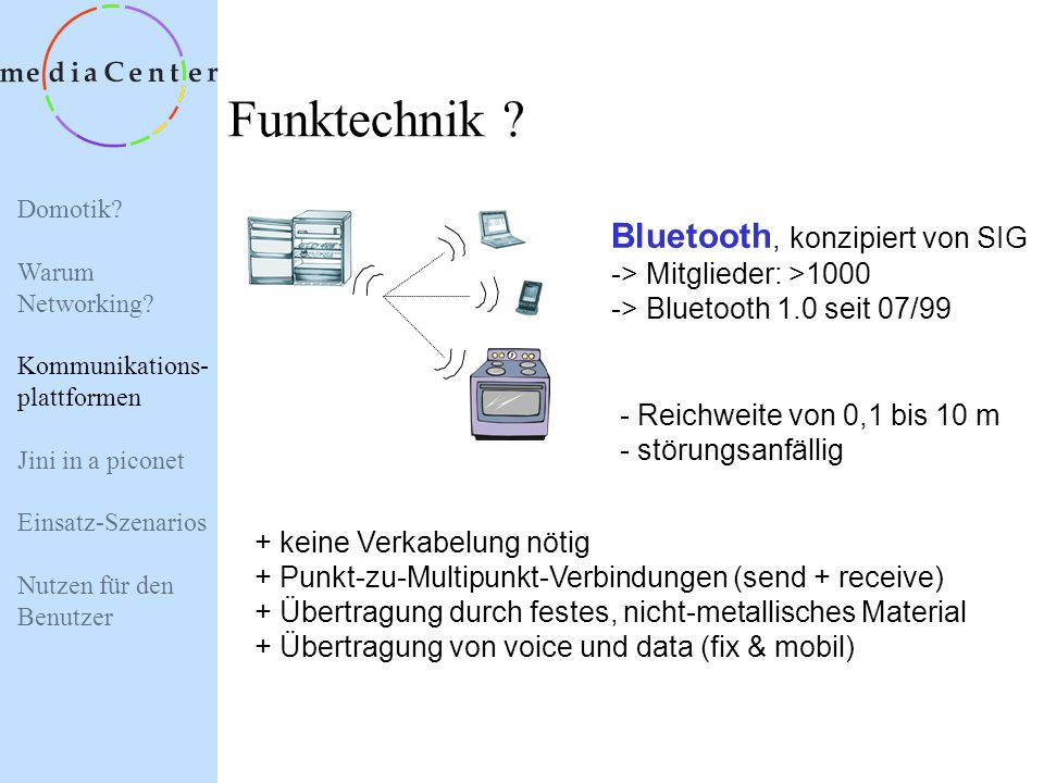 Domotik? Warum Networking? Kommunikations- plattformen Jini in a piconet Einsatz-Szenarios Nutzen für den Benutzer Infrarottechnik ? - vorwiegend Punk