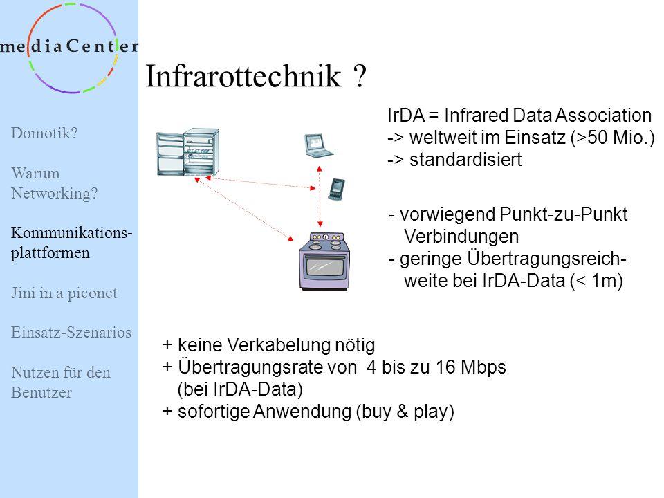 Domotik? Warum Networking? Kommunikations- plattformen Jini in a piconet Einsatz-Szenarios Nutzen für den Benutzer Powerline ? - geringe Übertragungsr