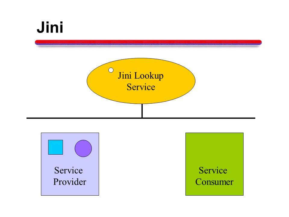 Jini Lookup Service Provider Service Consumer