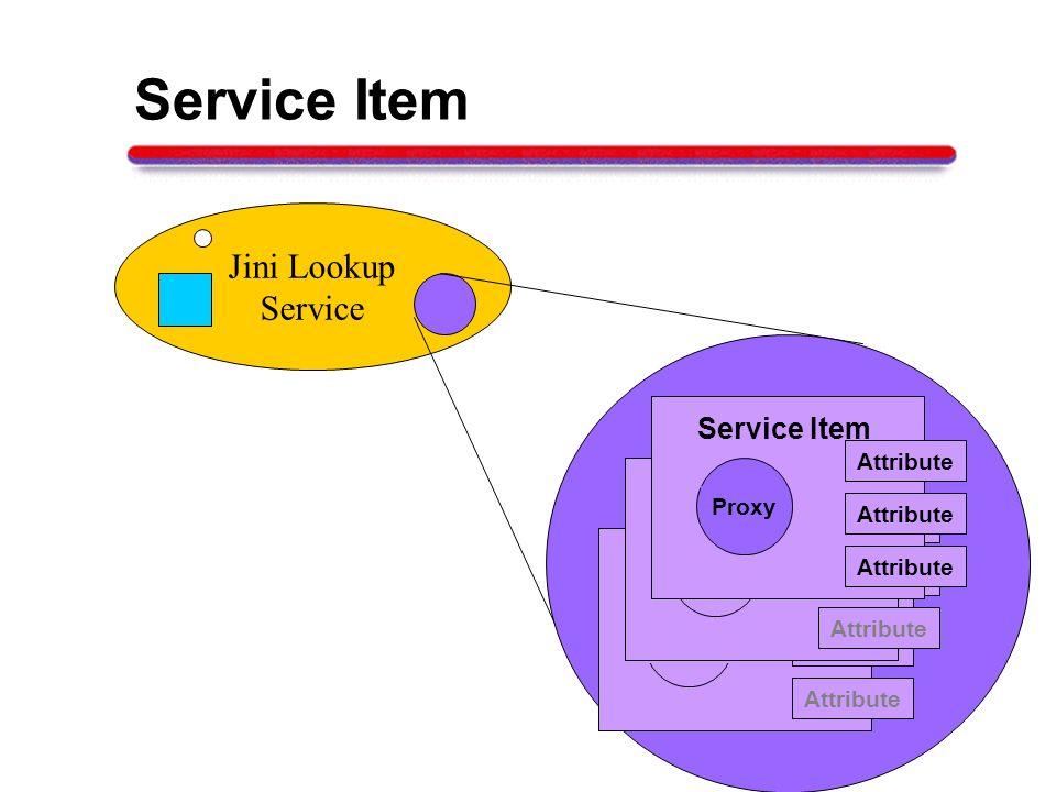 Service Item Jini Lookup Service Attribute Service Item Attribute Proxy Attribute Service Item Attribute Proxy Attribute Service Item Attribute Proxy