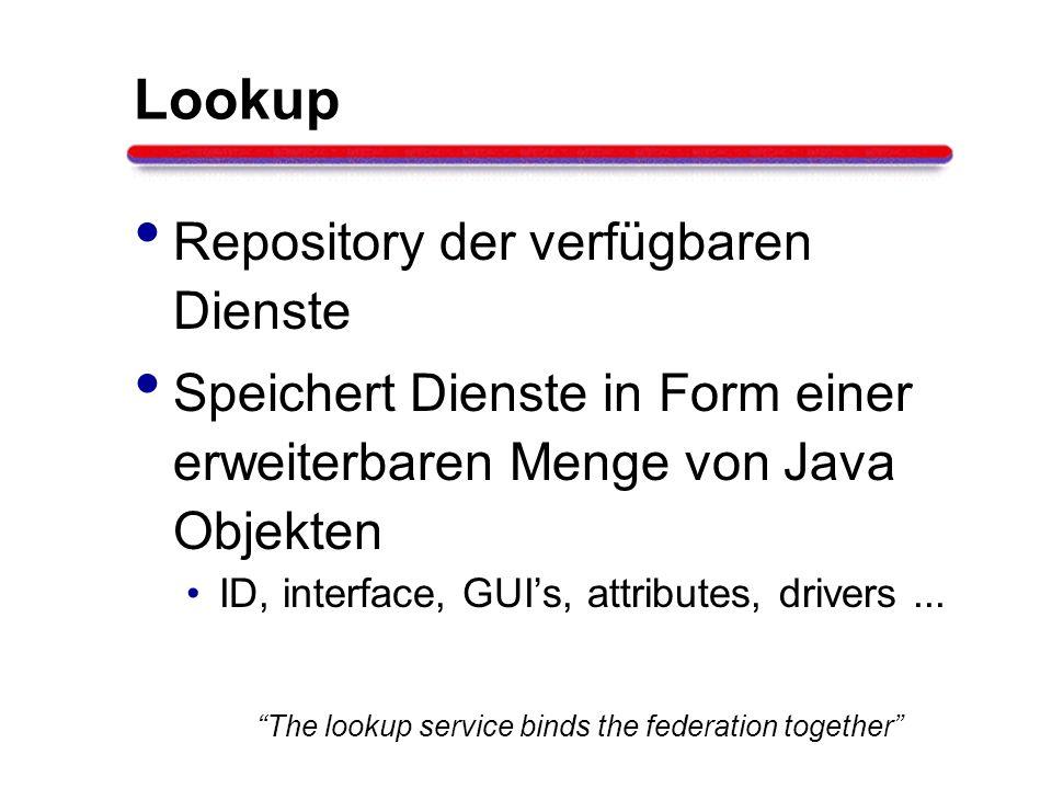 Lookup Repository der verfügbaren Dienste Speichert Dienste in Form einer erweiterbaren Menge von Java Objekten ID, interface, GUIs, attributes, drive
