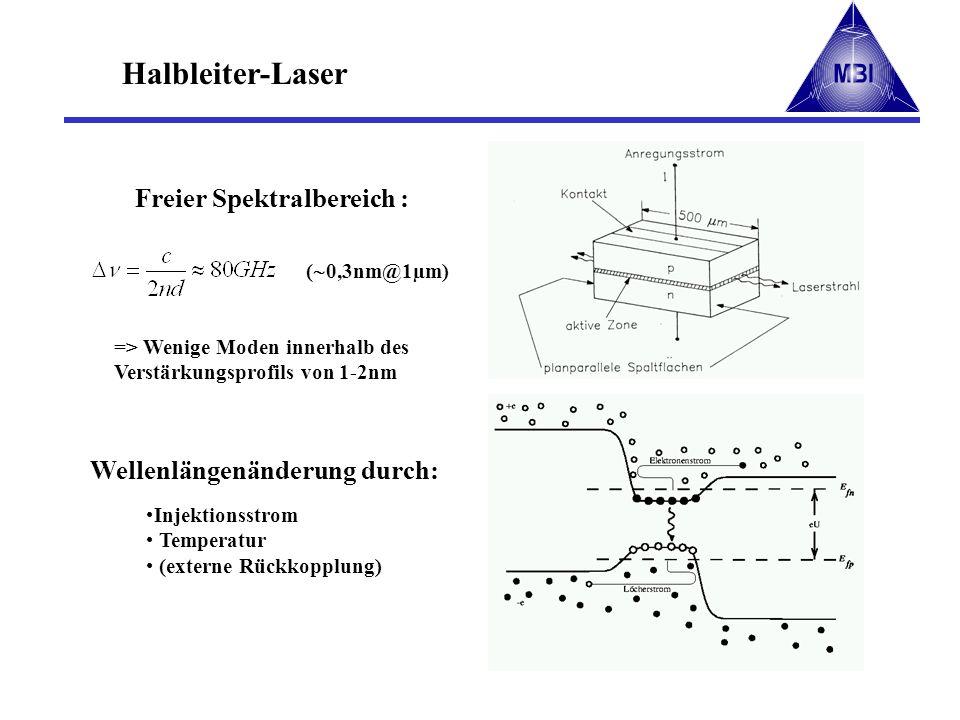 Halbleiter-Laser Injektionsstrom Temperatur (externe Rückkopplung) Wellenlängenänderung durch: ( 0,3nm@1µm) => Wenige Moden innerhalb des Verstärkungs