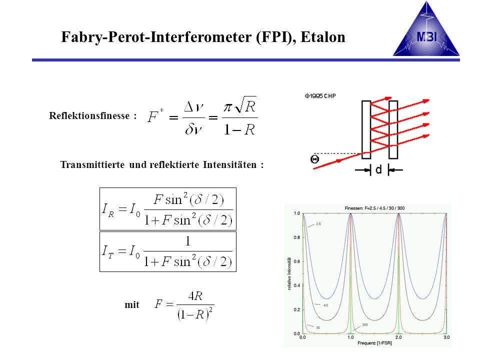 Fabry-Perot-Interferometer (FPI), Etalon Reflektionsfinesse : Transmittierte und reflektierte Intensitäten : mit