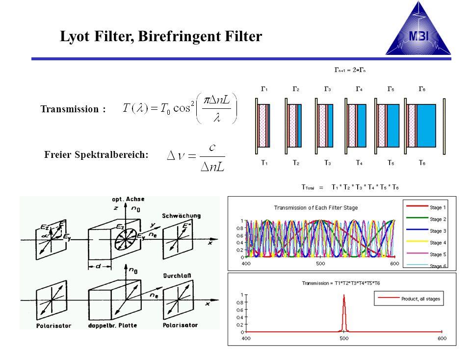 Lyot Filter, Birefringent Filter Freier Spektralbereich: Transmission :