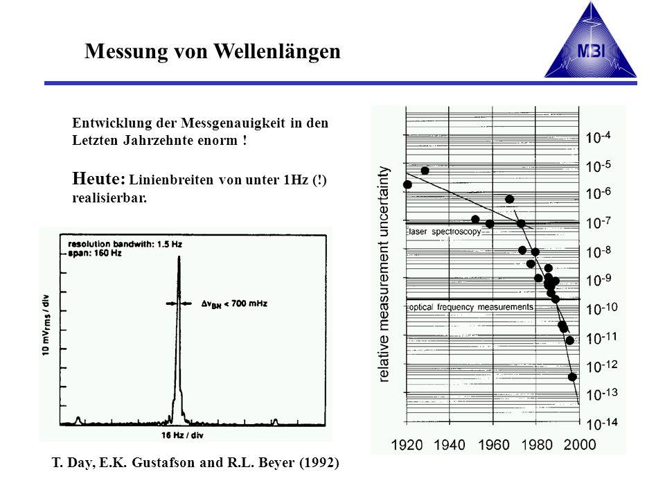 T. Day, E.K. Gustafson and R.L. Beyer (1992) Messung von Wellenlängen Entwicklung der Messgenauigkeit in den Letzten Jahrzehnte enorm ! Heute: Linienb
