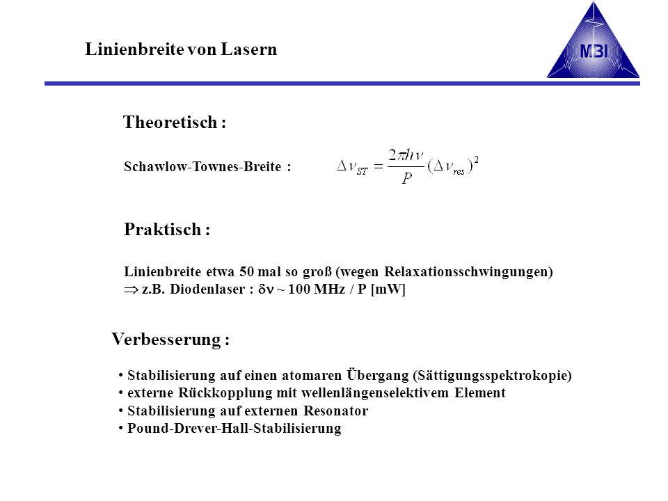 Linienbreite von Lasern Stabilisierung auf einen atomaren Übergang (Sättigungsspektrokopie) externe Rückkopplung mit wellenlängenselektivem Element St