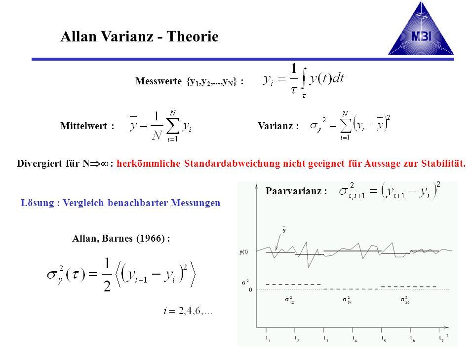 Allan Varianz - Theorie Messwerte {y 1,y 2,...,y N } : Mittelwert :Varianz : Paarvarianz : Allan, Barnes (1966) : Lösung : Vergleich benachbarter Mess