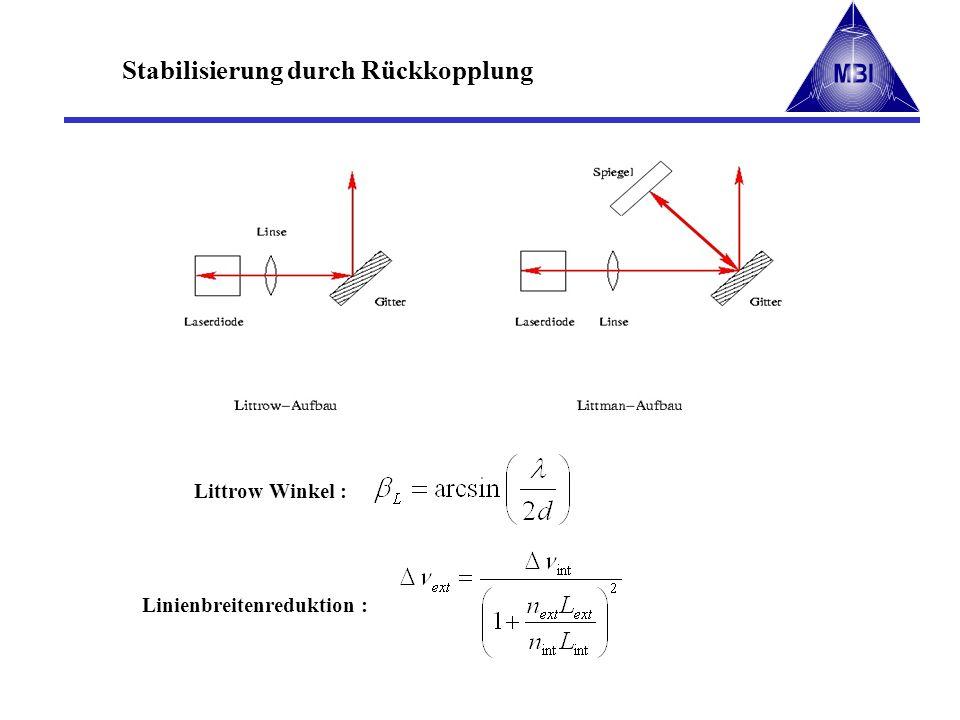 Stabilisierung durch Rückkopplung Littrow Winkel : Linienbreitenreduktion :