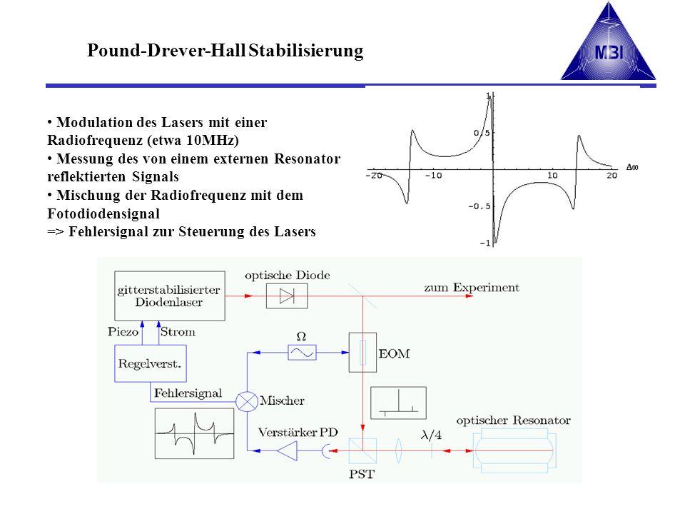 Pound-Drever-Hall Stabilisierung Modulation des Lasers mit einer Radiofrequenz (etwa 10MHz) Messung des von einem externen Resonator reflektierten Sig