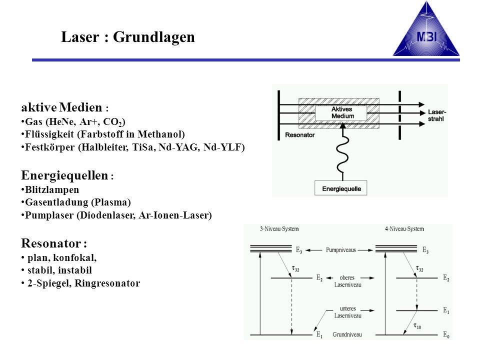 Laser : Grundlagen aktive Medien : Gas (HeNe, Ar+, CO 2 ) Flüssigkeit (Farbstoff in Methanol) Festkörper (Halbleiter, TiSa, Nd-YAG, Nd-YLF) Energieque