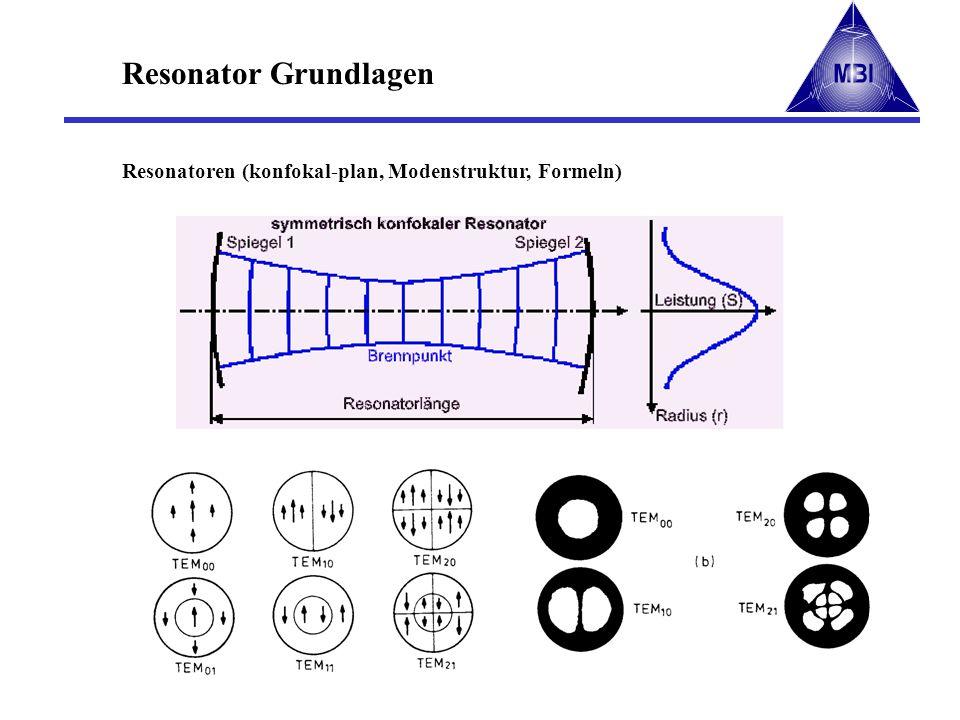 Resonatoren (konfokal-plan, Modenstruktur, Formeln) Resonator Grundlagen