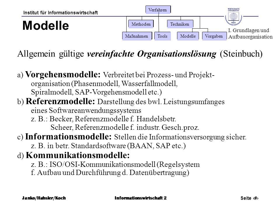 Institut für Informationswirtschaft Seite 14 Janko/Hahsler/KochInformationswirtschaft 2 Modelle Allgemein gültige vereinfachte Organisationslösung (St