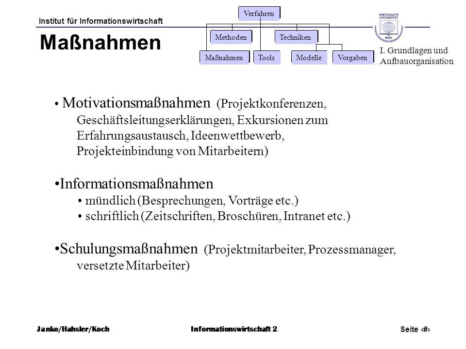 Institut für Informationswirtschaft Seite 16 Janko/Hahsler/KochInformationswirtschaft 2 Maßnahmen Motivationsmaßnahmen (Projektkonferenzen, Geschäftsl