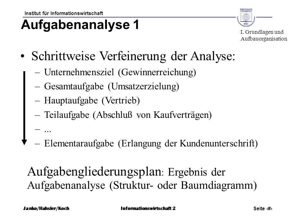 Institut für Informationswirtschaft Seite 19 Janko/Hahsler/KochInformationswirtschaft 2 Aufgabenanalyse 1 Schrittweise Verfeinerung der Analyse: –Unte