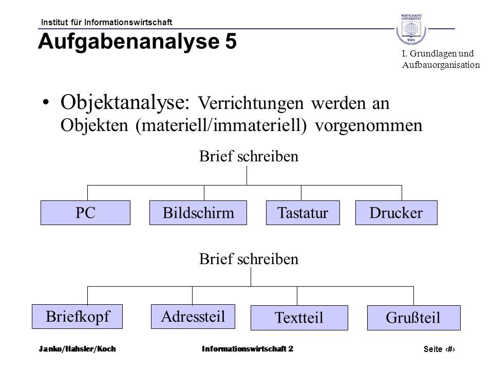 Institut für Informationswirtschaft Seite 23 Janko/Hahsler/KochInformationswirtschaft 2 Aufgabenanalyse 5 Objektanalyse: Verrichtungen werden an Objek