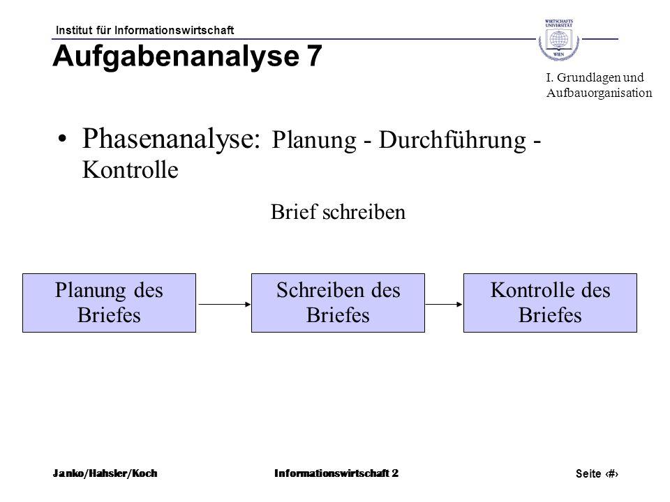 Institut für Informationswirtschaft Seite 25 Janko/Hahsler/KochInformationswirtschaft 2 Aufgabenanalyse 7 Phasenanalyse: Planung - Durchführung - Kont