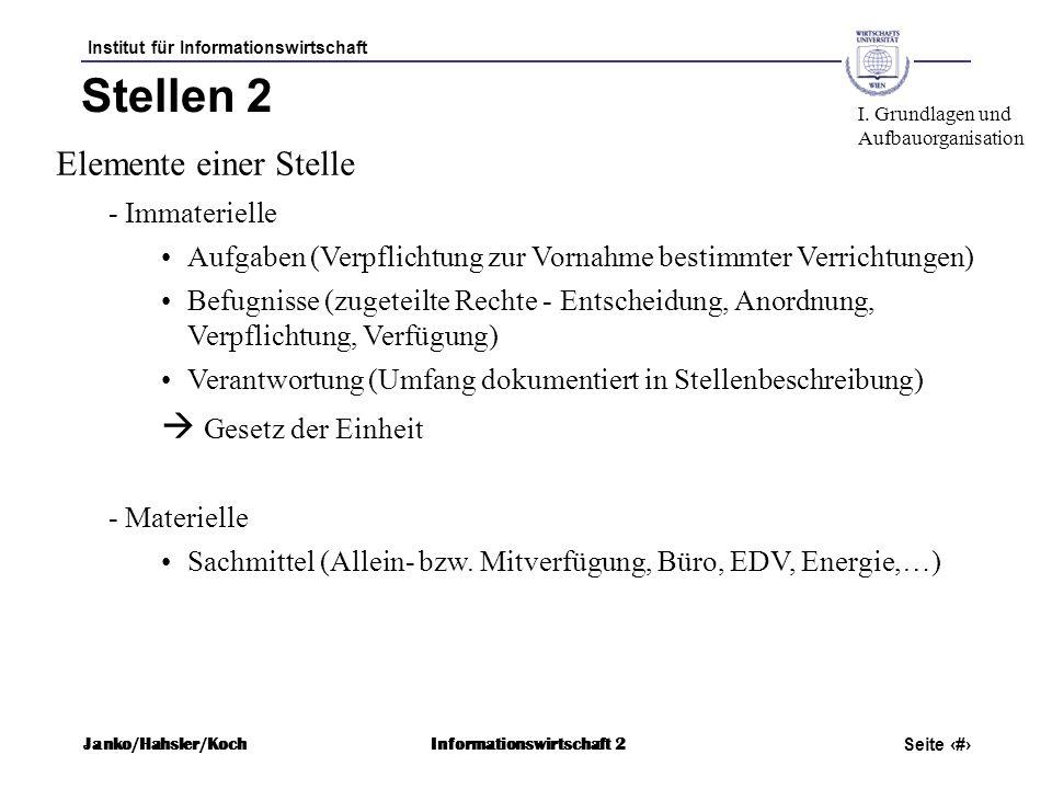 Institut für Informationswirtschaft Seite 34 Janko/Hahsler/KochInformationswirtschaft 2 Stellen 2 Elemente einer Stelle - Immaterielle Aufgaben (Verpf