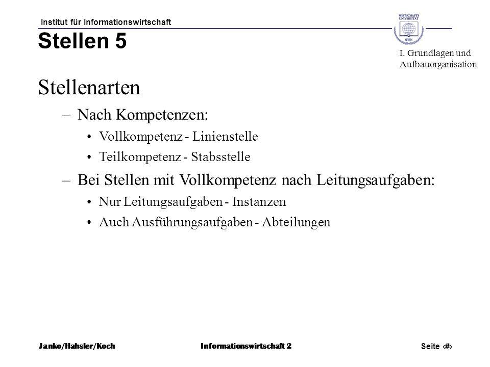 Institut für Informationswirtschaft Seite 36 Janko/Hahsler/KochInformationswirtschaft 2 Stellen 5 Stellenarten –Nach Kompetenzen: Vollkompetenz - Lini
