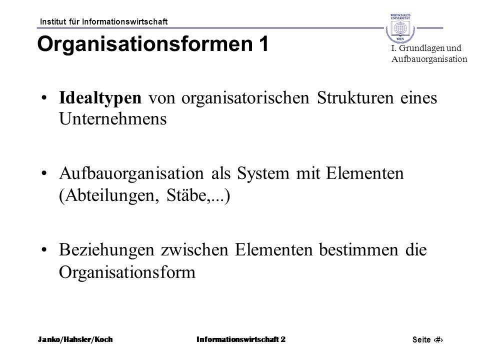 Institut für Informationswirtschaft Seite 42 Janko/Hahsler/KochInformationswirtschaft 2 Organisationsformen 1 Idealtypen von organisatorischen Struktu