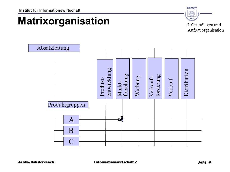 Institut für Informationswirtschaft Seite 49 Janko/Hahsler/KochInformationswirtschaft 2 Matrixorganisation I. Grundlagen und Aufbauorganisation Absatz