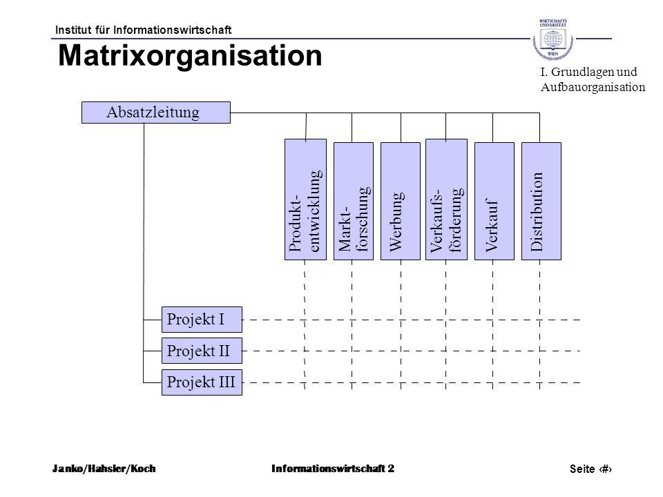 Institut für Informationswirtschaft Seite 50 Janko/Hahsler/KochInformationswirtschaft 2 Matrixorganisation Absatzleitung Produkt- entwicklung Markt- f