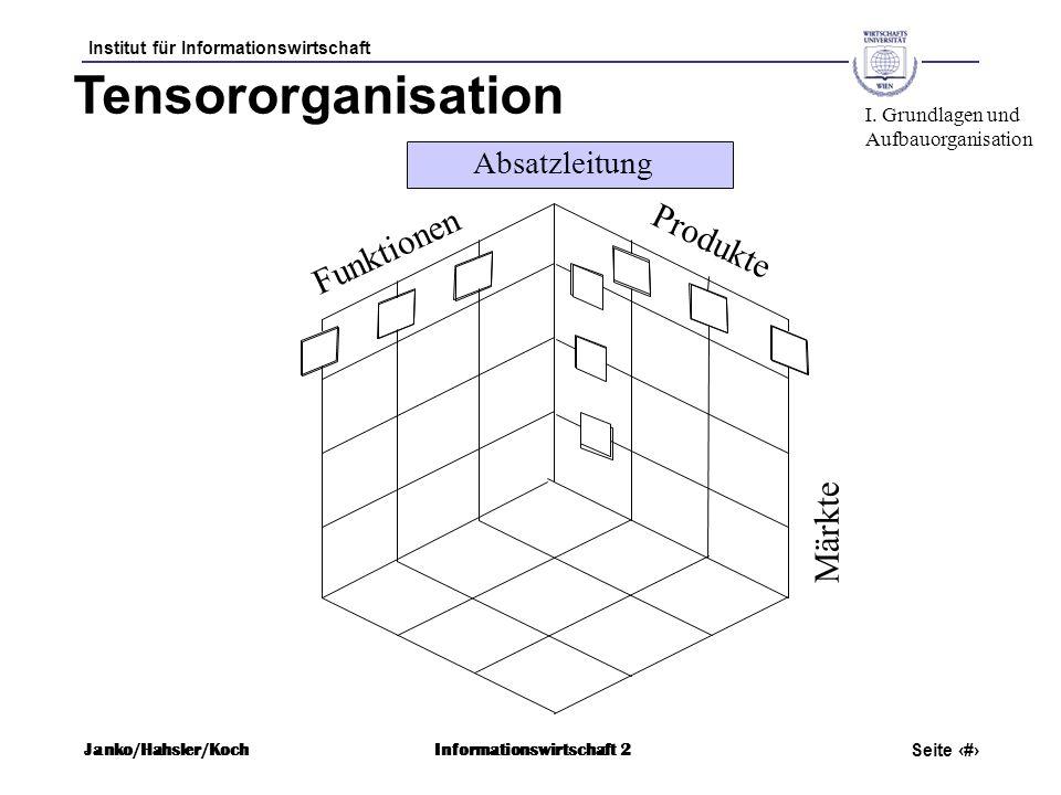 Institut für Informationswirtschaft Seite 51 Janko/Hahsler/KochInformationswirtschaft 2 Tensororganisation I. Grundlagen und Aufbauorganisation Absatz