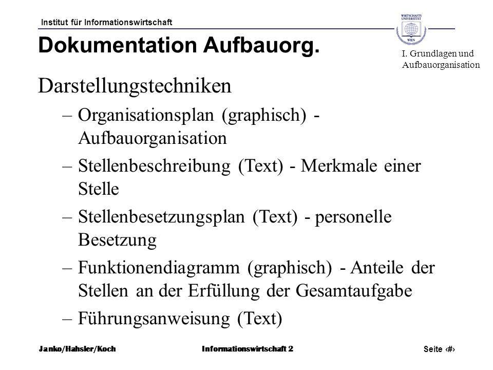 Institut für Informationswirtschaft Seite 52 Janko/Hahsler/KochInformationswirtschaft 2 Dokumentation Aufbauorg. Darstellungstechniken –Organisationsp