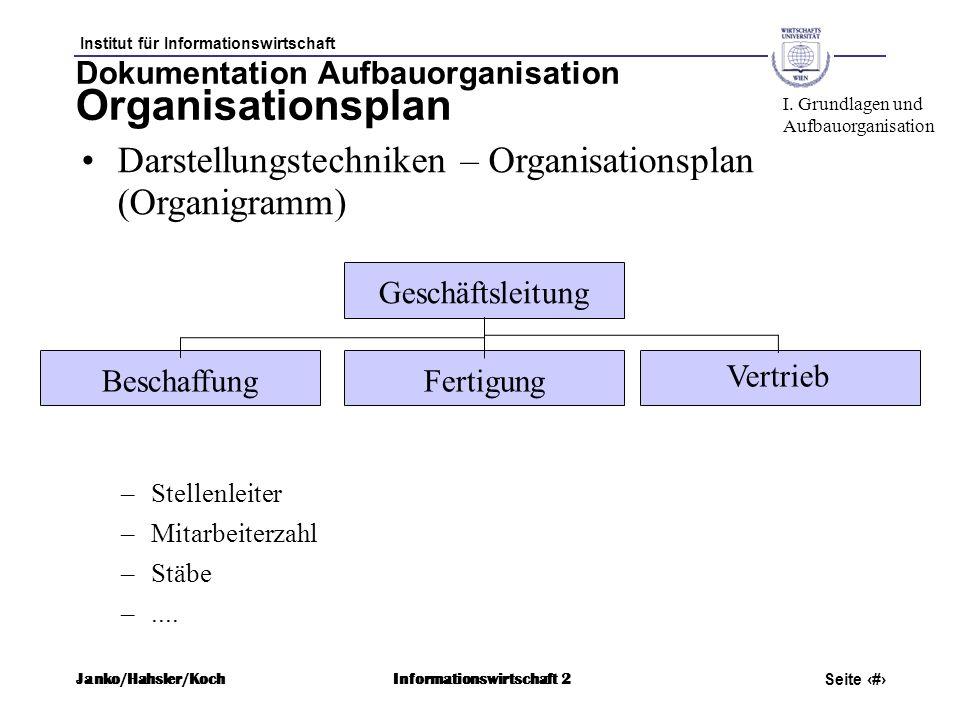 Institut für Informationswirtschaft Seite 53 Janko/Hahsler/KochInformationswirtschaft 2 Dokumentation Aufbauorganisation Organisationsplan Darstellung