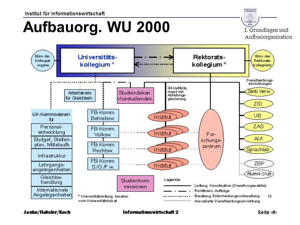 Institut für Informationswirtschaft Seite 54 Janko/Hahsler/KochInformationswirtschaft 2 Aufbauorg. WU 2000 I. Grundlagen und Aufbauorganisation