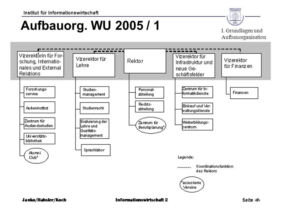 Institut für Informationswirtschaft Seite 55 Janko/Hahsler/KochInformationswirtschaft 2 Aufbauorg. WU 2005 / 1 I. Grundlagen und Aufbauorganisation