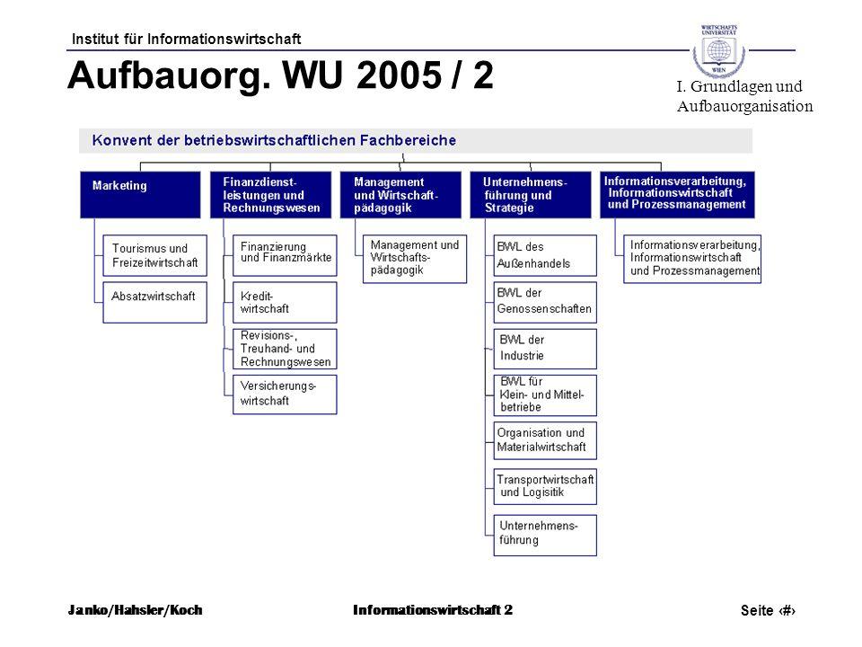 Institut für Informationswirtschaft Seite 56 Janko/Hahsler/KochInformationswirtschaft 2 Aufbauorg. WU 2005 / 2 I. Grundlagen und Aufbauorganisation