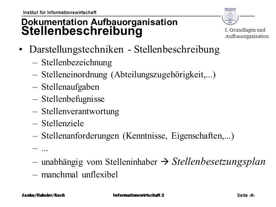 Institut für Informationswirtschaft Seite 57 Janko/Hahsler/KochInformationswirtschaft 2 Dokumentation Aufbauorganisation Stellenbeschreibung Darstellu