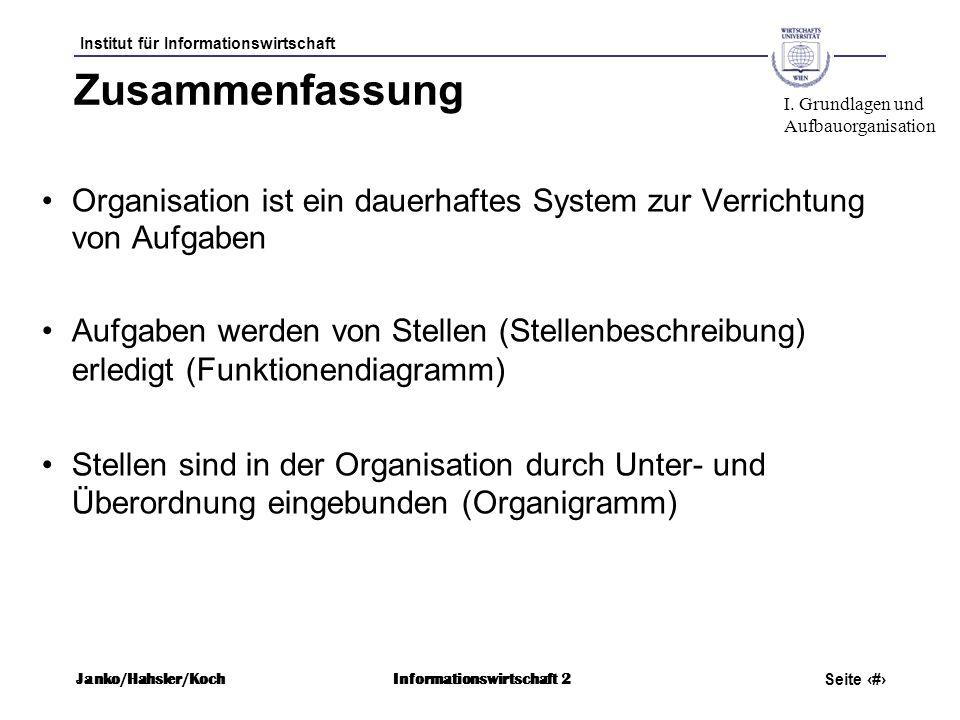 Institut für Informationswirtschaft Seite 60 Janko/Hahsler/KochInformationswirtschaft 2 Zusammenfassung Organisation ist ein dauerhaftes System zur Ve