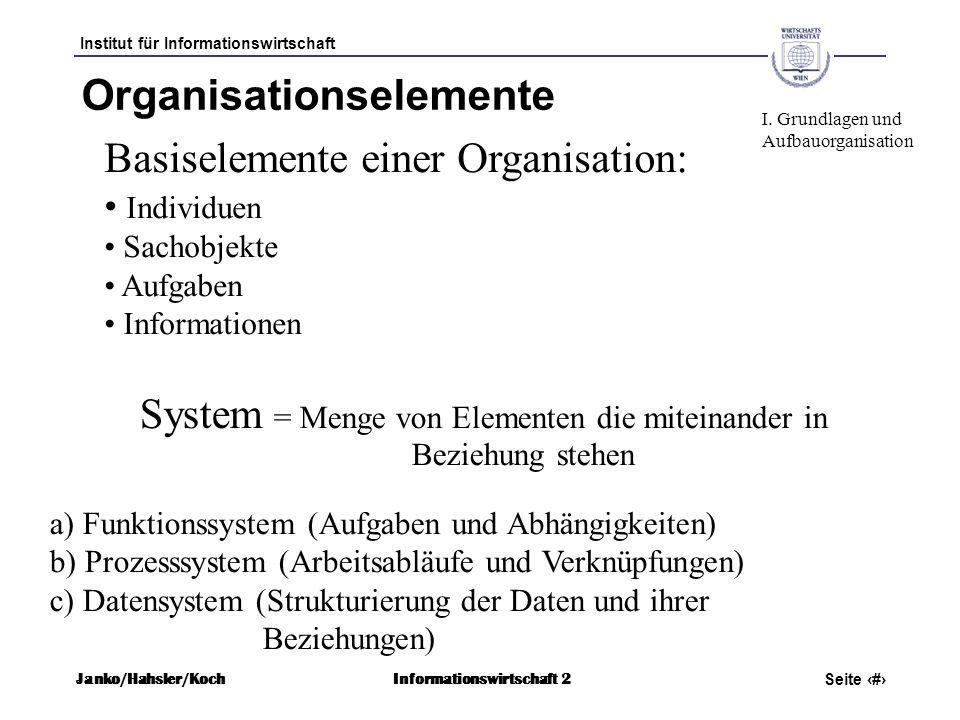 Institut für Informationswirtschaft Seite 8 Janko/Hahsler/KochInformationswirtschaft 2 Organisationselemente System = Menge von Elementen die miteinan