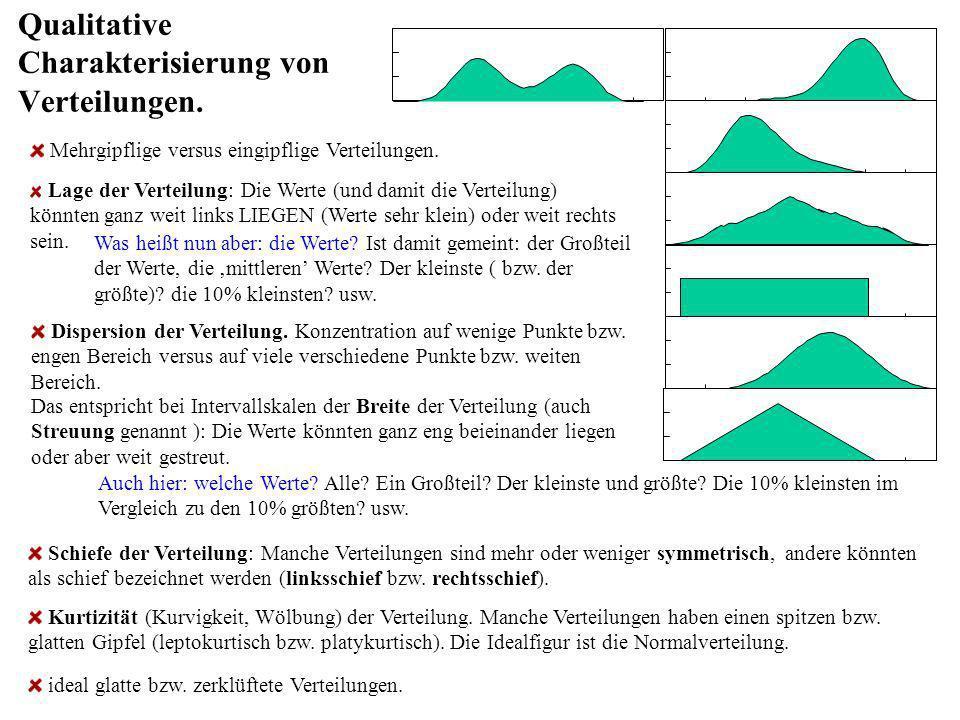 Qualitative Charakterisierung von Verteilungen. Mehrgipflige versus eingipflige Verteilungen. Lage der Verteilung: Die Werte (und damit die Verteilung