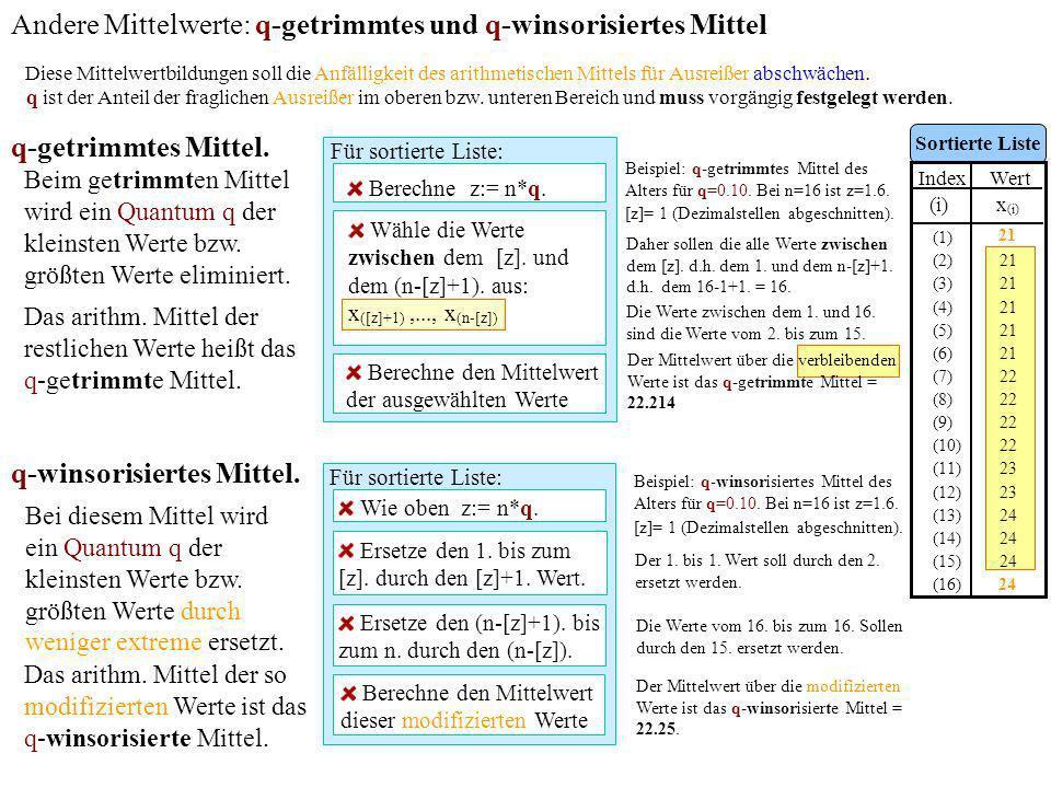 Sortierte Liste Index Wert (i)x (i) (1)21 (2)21 (3)21 (4)21 (5)21 (6)21 (7)22 (8)22 (9)22 (10)22 (11)23 (12)23 (13)24 (14)24 (15)24 (16)30 Andere Mitt