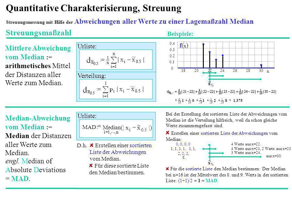 Mittlere Abweichung vom Median := arithmetisches Mittel der Distanzen aller Werte zum Median. Beispiele: Streuungsmaßzahl Streuungsmessung mit Hilfe d