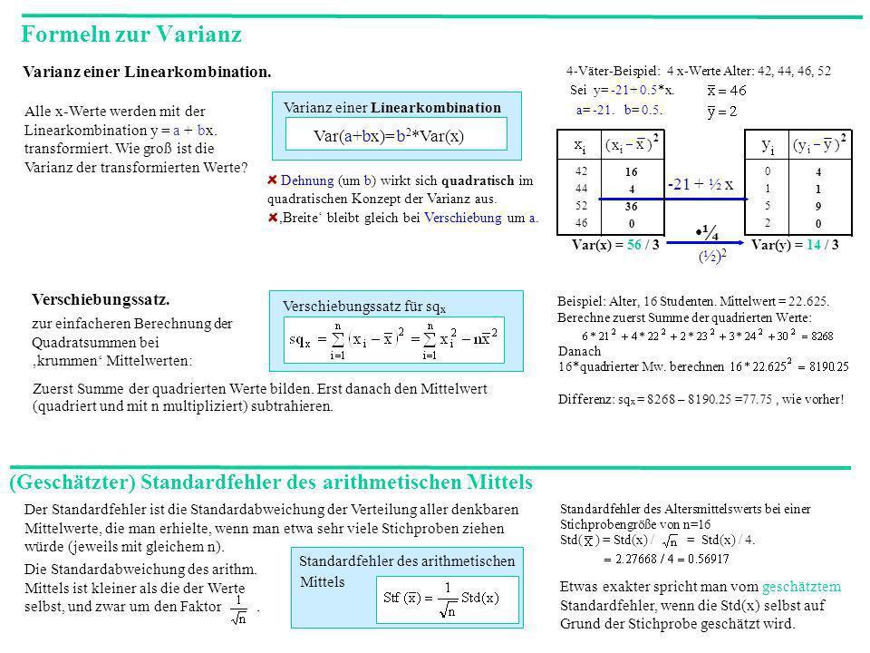 -21 + ½ x 4-Väter-Beispiel: 4 x-Werte Alter: 42, 44, 46, 52 Sei y= -21+ 0.5*x. a= -21. b= 0.5. 01520152 41904190 2 i )y( y Var(y) = 14 / 3 42 44 52 46