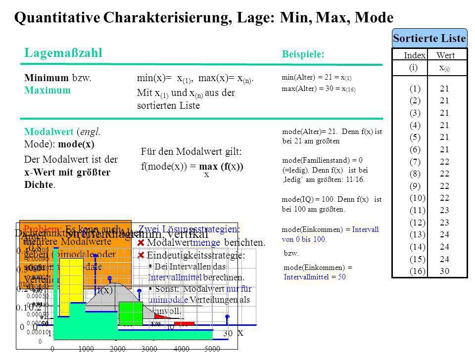 Quantitative Charakterisierung, Lage: Median und Co.