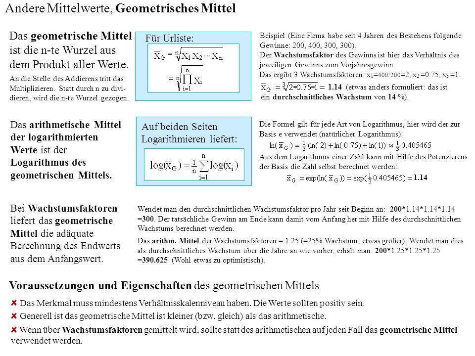 Andere Mittelwerte, Geometrisches Mittel Das geometrische Mittel ist die n-te Wurzel aus dem Produkt aller Werte. Für Urliste: Beispiel (Eine Firma ha