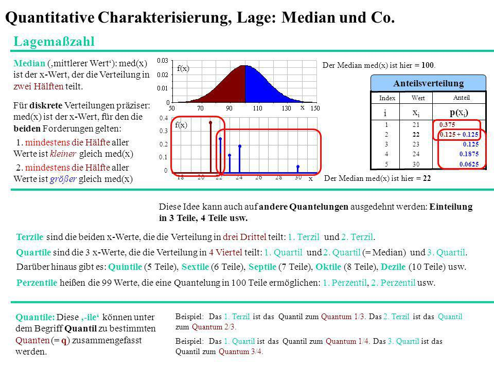 Quantitative Charakterisierung, Lage: Median und Co. Median (mittlerer Wert): med(x) ist der x-Wert, der die Verteilung in zwei Hälften teilt. Lagemaß