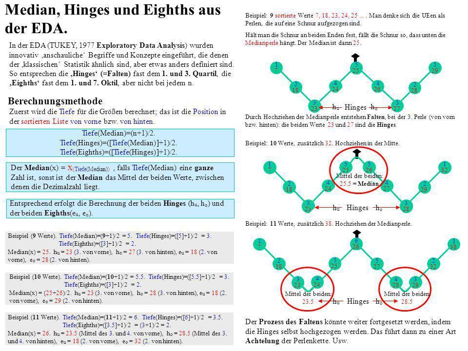 Beispiel: Logit für den männlich-Anteil logit(14/16) =ln(7) = 1.96.