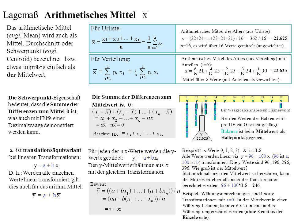 Entscheidungshilfe: Arithmetisches Mittel oder Median Das Mindestskalenniveau für das arithmetische Mittel ist das Intervallskalenniveau, für den Median reicht das Ordinalskalenniveau.