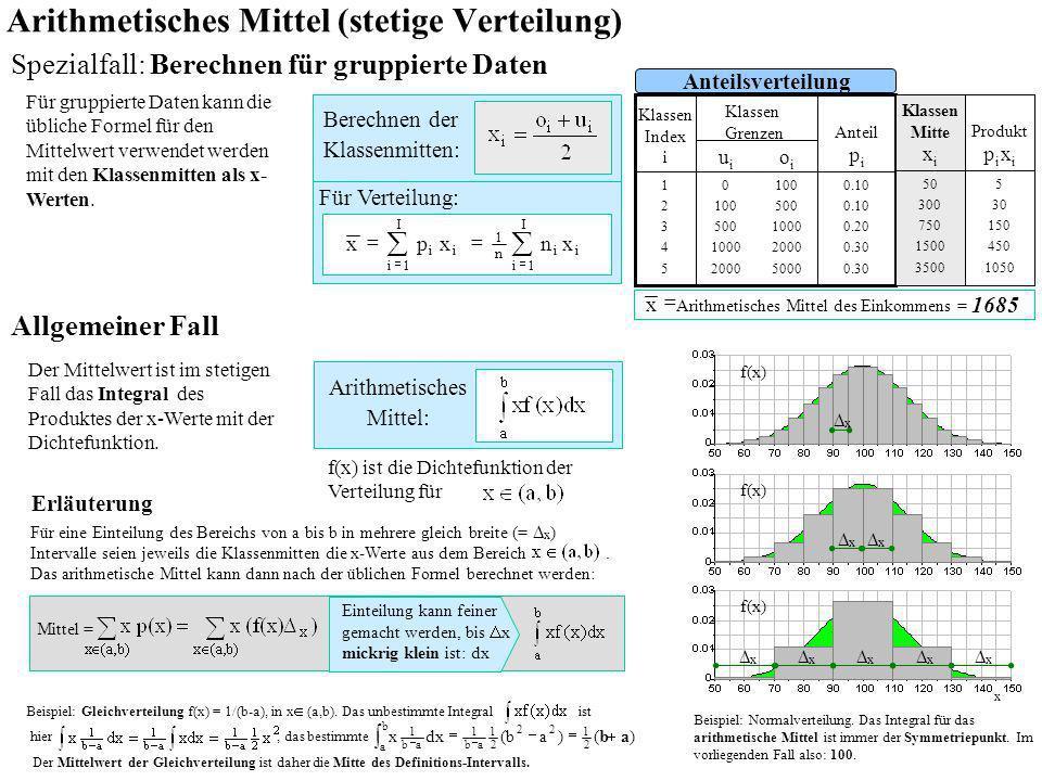Arithmetisches Mittel (stetige Verteilung) Spezialfall: Berechnen für gruppierte Daten Für gruppierte Daten kann die übliche Formel für den Mittelwert
