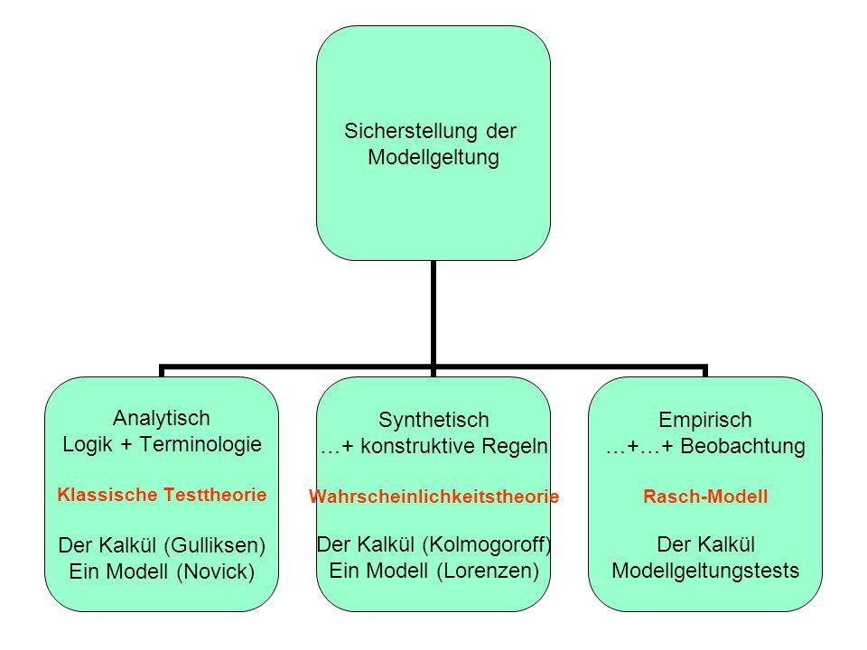 Sicherstellung der Modellgeltung Analytisch Logik + Terminologie Klassische Testtheorie Der Kalkül (Gulliksen) Ein Modell (Novick) Synthetisch …+ kons