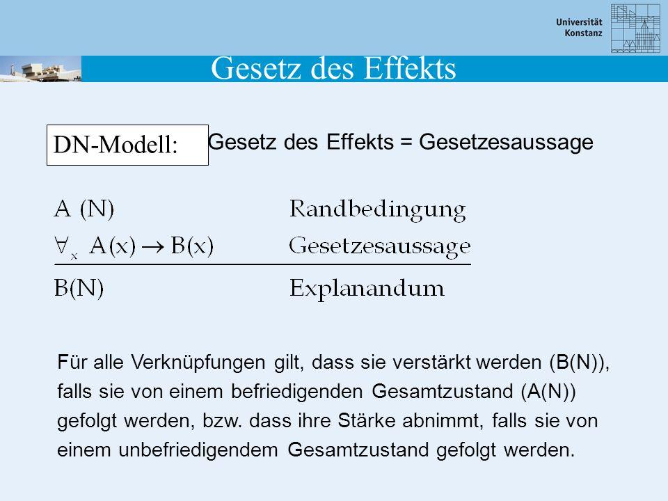 Gesetz des Effekts DN-Modell: Gesetz des Effekts = Gesetzesaussage Für alle Verknüpfungen gilt, dass sie verstärkt werden (B(N)), falls sie von einem