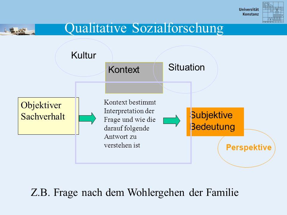 Qualitative Sozialforschung Objektiver Sachverhalt Kontext Subjektive Bedeutung Kultur Situation Perspektive Kontext bestimmt Interpretation der Frage und wie die darauf folgende Antwort zu verstehen ist Z.B.