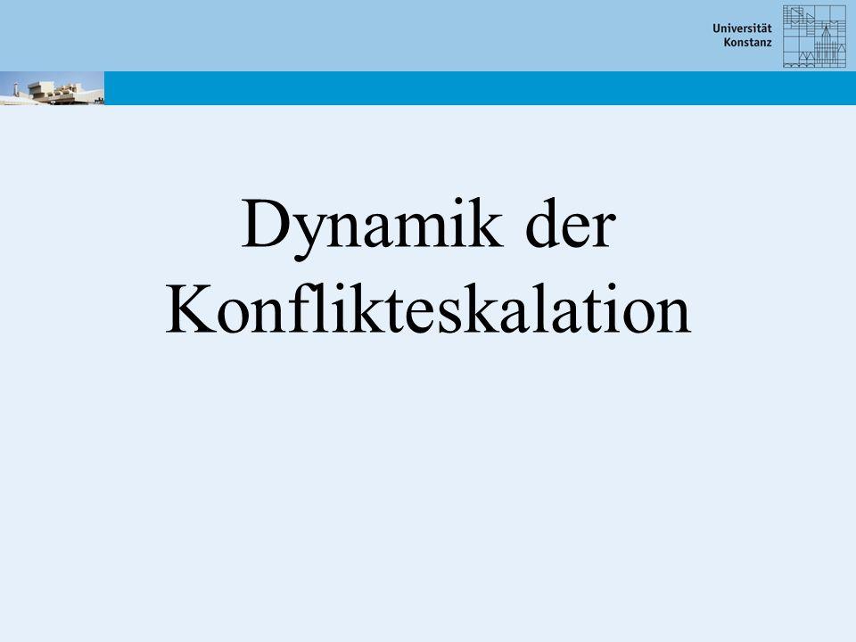 Dynamik der Konflikteskalation