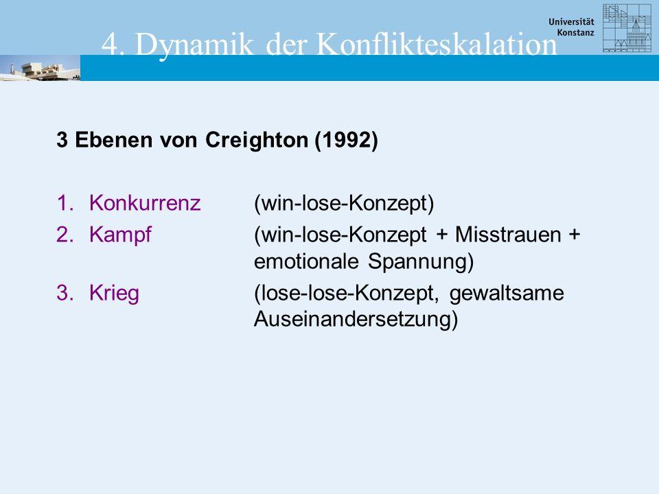 3 Ebenen von Creighton (1992) 1.Konkurrenz(win-lose-Konzept) 2.Kampf(win-lose-Konzept + Misstrauen + emotionale Spannung) 3.Krieg(lose-lose-Konzept, gewaltsame Auseinandersetzung) 4.